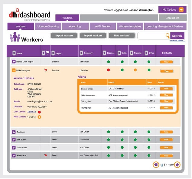 dhdashboard Big